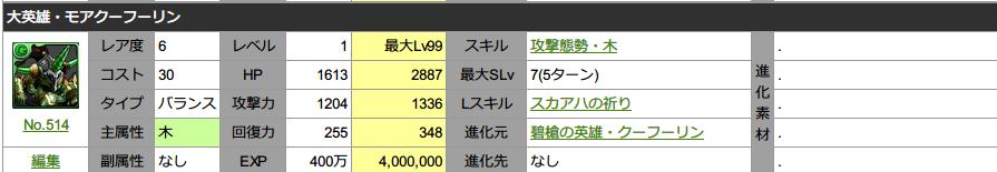 第英雄・モアクーフーリン詳細wiki