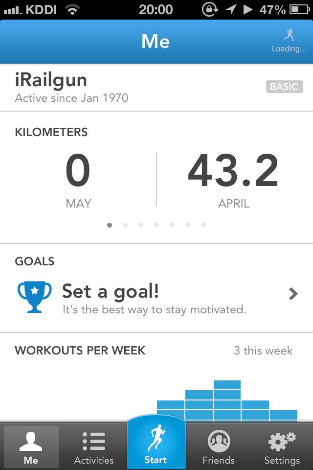 Runkeeper 4月分 43.2km