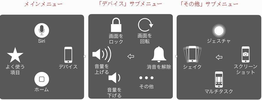 assistiveTouchでスリープから色々の機能を代用