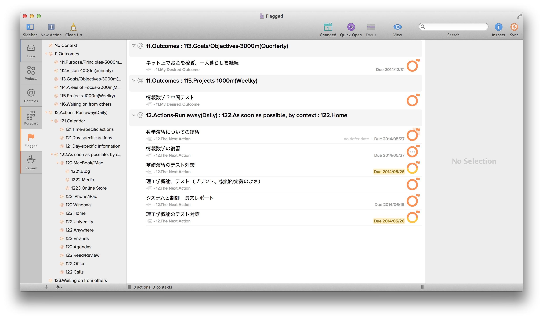 OmniFocus2 for mac フラグ付き