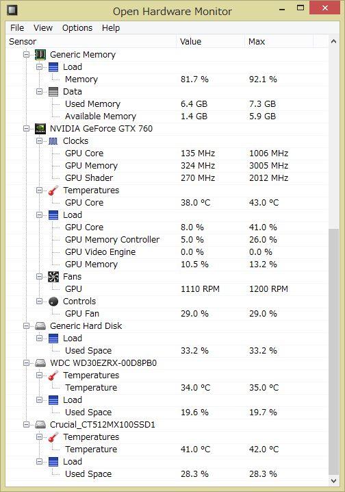 自作PC グラボ 温度