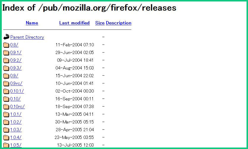 Mozila Firefoxのダウンロード保管庫のスクリーンショットです。
