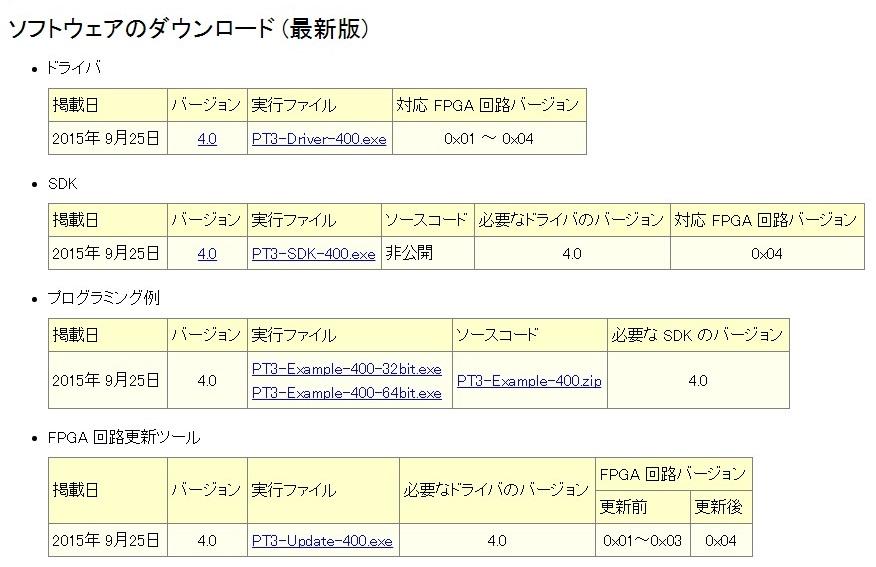 pt3のドライバとSDK - 公式ウェブ