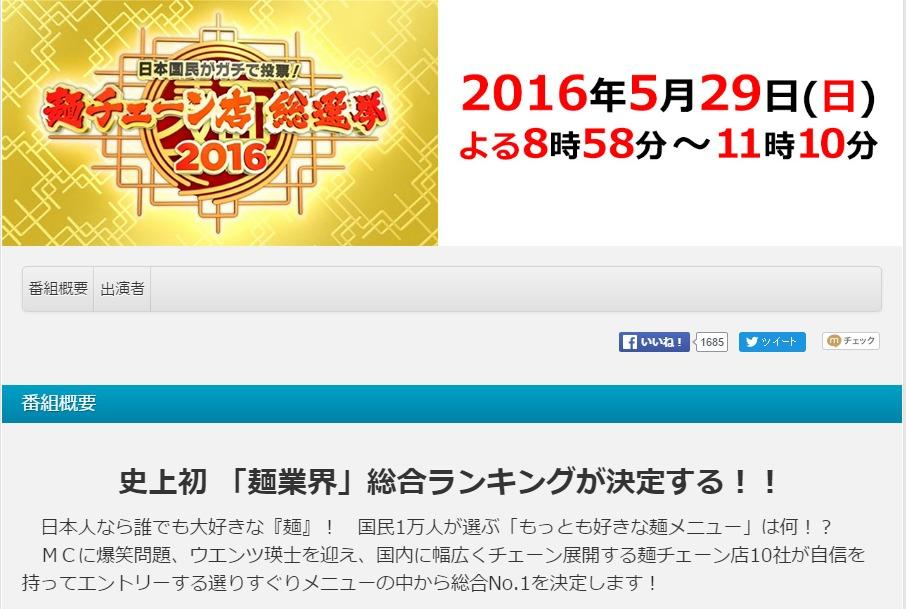 麺チェーン店総選挙2016 公式ウェブページ